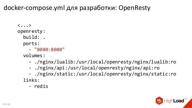 "docker-compose.yml для разработки: OpenResty <...> openresty: build: . ports: - ""8080:8080"" volumes: - ./nginx/lualib:/usr..."