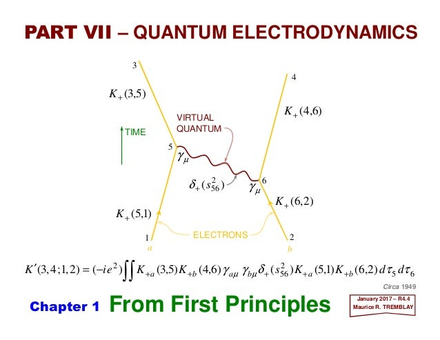 From First Principles January 2017 – R4.4 Maurice R. TREMBLAY PART VII – QUANTUM ELECTRODYNAMICS ∫∫ +++++−=′ 65 2 56 2 )2,...