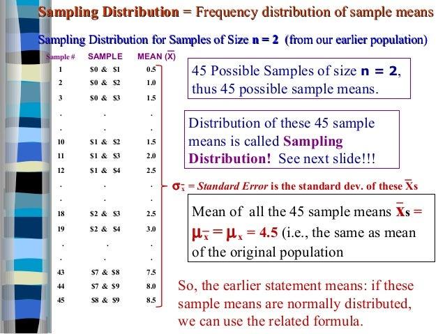 7. sampling & sample size determination ldr 280