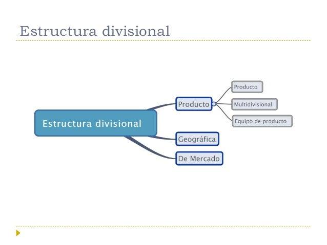 7 Diseño De La Estructura Organizacional Especializacion Y