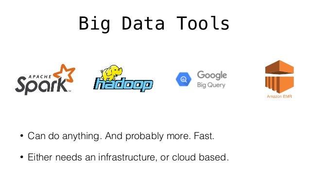 Partner 1 Data Integration