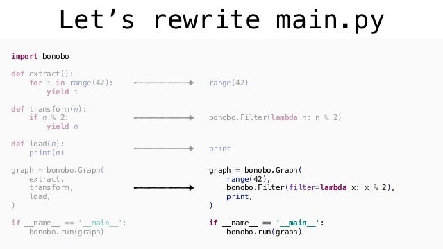 bonobo.run(graph) or in a shell… $ bonobo run main.py