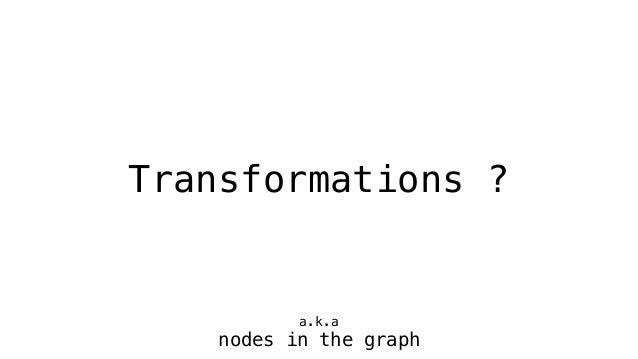 Iterators! extract = ( 'foo', 'bar', 'baz', ) extract = range(0, 1001, 7)