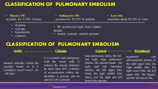 article concerning atrial fibrillation