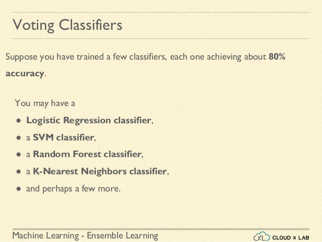 Ensemble Learning and Random Forests