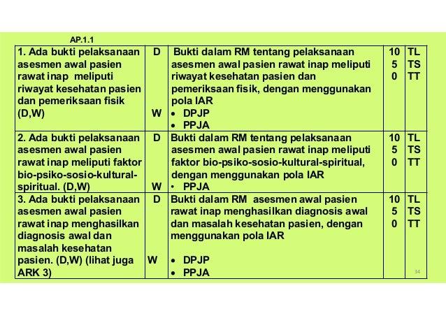 Standar AP 1.2 Asesmen awal masing-masing pasien rawat jalan meliputi pemeriksaan fisik, riwayat kesehatan, pengkajian pas...