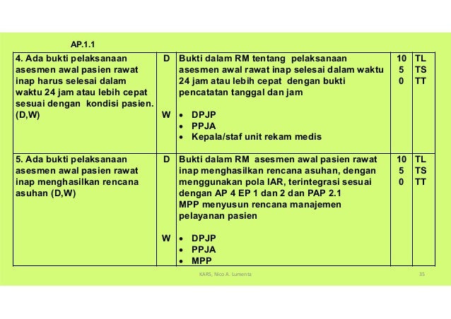 KARS, Nico A. Lumenta 37 1. Rumah Sakit menetapkan kerangka waktu penyelesaian asesmen awal pasien rawat jalan. (R) R Regu...