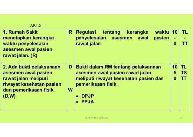 39 5. Ada bukti pelaksanaan asesmen awal pasien rawat jalan menghasilkan rencana asuhan (D,W) D W Bukti dalam RM tentang p...