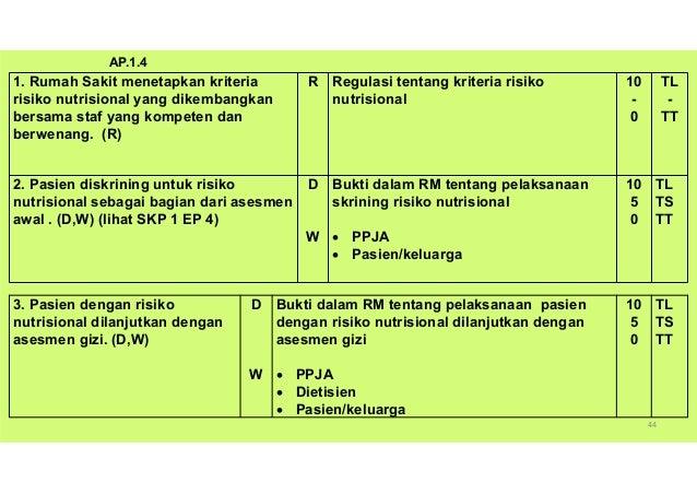 46 1. RS menetapkan kriteria asesmen kebutuhan fungsional dan risiko jatuh, yang dikembangkan bersama staf yang kompeten d...