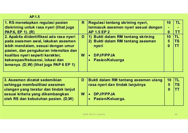Standar AP.1.6. RS menetapkan regulasi tentang asesmen tambahan untuk populasi pasien tertentu. Elemen Penilaian AP.1.6 1....