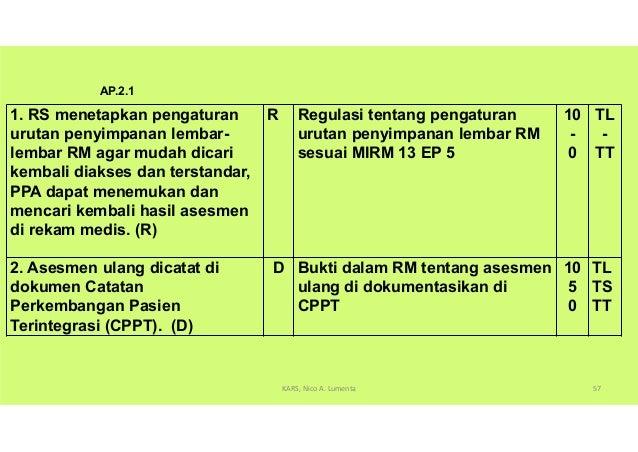 Tgl, Jam Profesional Pemberi Asuhan HASIL ASESMEN PASIEN DAN PEMBERIAN PELAYANAN (Tulis dengan format SOAP/ADIME, disertai...