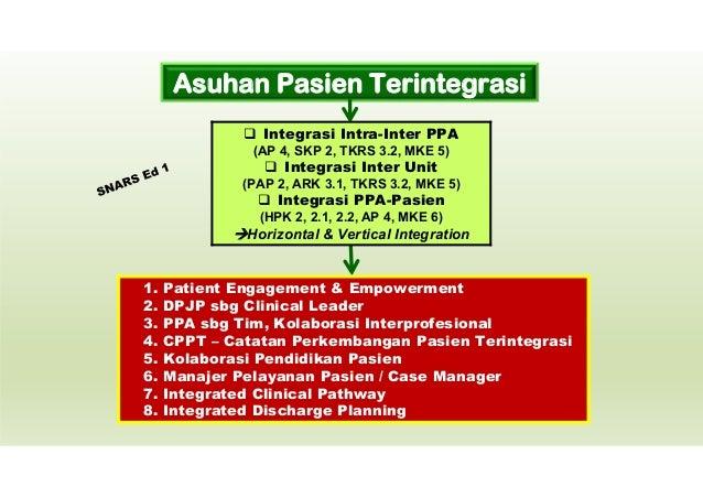 Standar AP.2 RS menetapkan regulasi utk melakukan asesmen ulang bagi semua pasien dgn interval waktu berdasarkan kondisi, ...