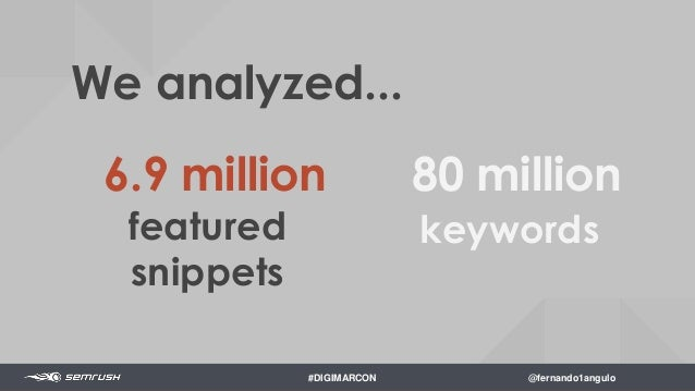 Why do Featured Snippets Matter?