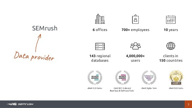 2 6 offices 700+ employees 10 years 143 regional databases 4,000,000+ users clients in 150 countries SEMrush