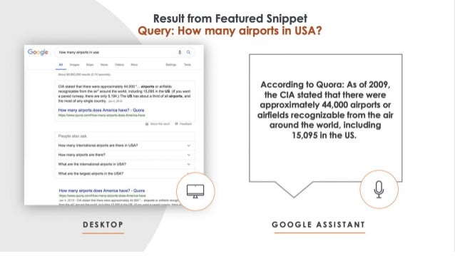 Understanding Featured Snippets