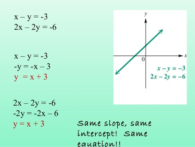How do you write a system of equations with the solution (4,-3)?