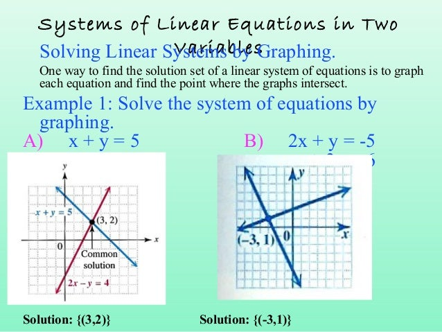 system of linear equation Mathplanet menu algebra 1 / systems of linear equations and inequalities / the substitution method for solving linear if both equations of the linear system are.