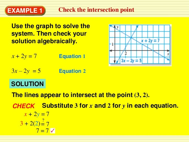 how to solve a linear system algebraically