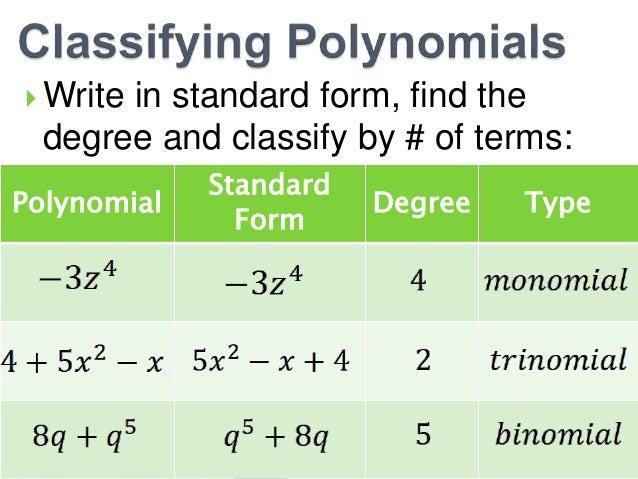 7 1 polynomials