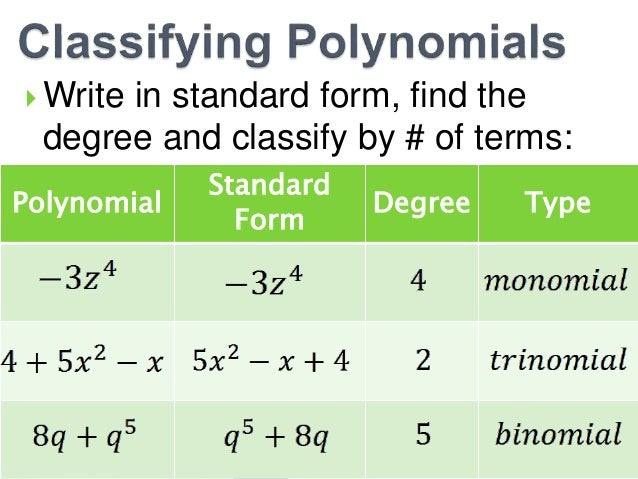 how to find a degree in a polynomial
