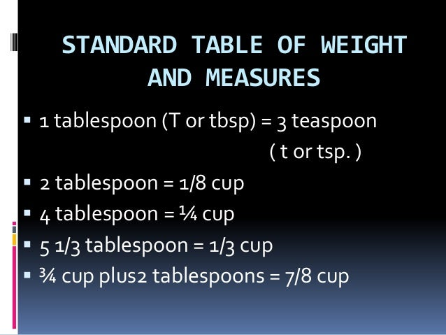 STANDARD TABLE OF WEIGHT AND MEASURES  1 tablespoon (T or tbsp) = 3 teaspoon ( t or tsp. )  2 tablespoon = 1/8 cup  4 t...