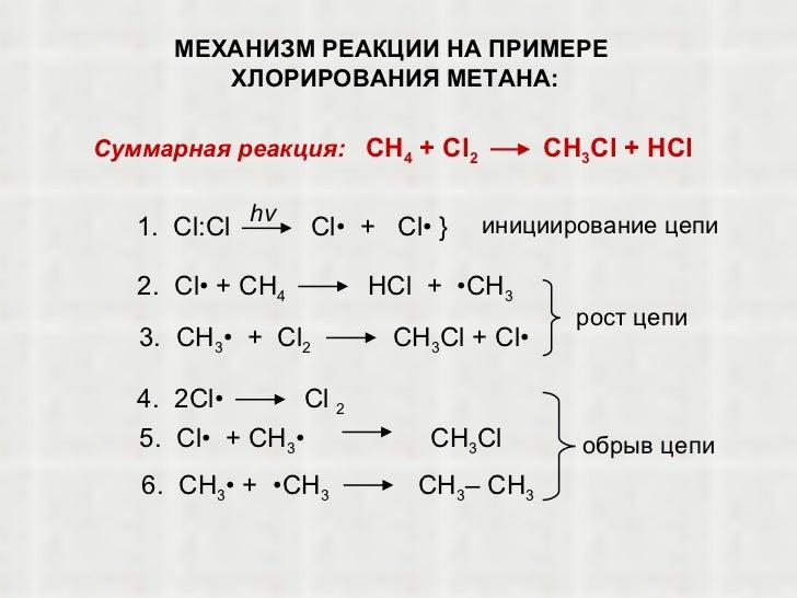 хлорирования пропана схема