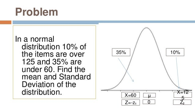 Problem In a normal distribution 10% of the items are over 125 and 35% are under 60. Find the mean and Standard Deviation ...