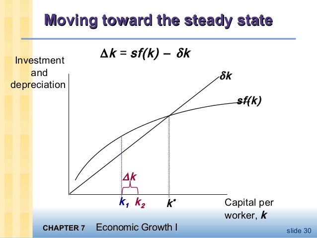 introduction to essays toward a steady-state economy