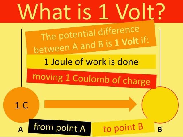 relationship between power current and potential difference is measured