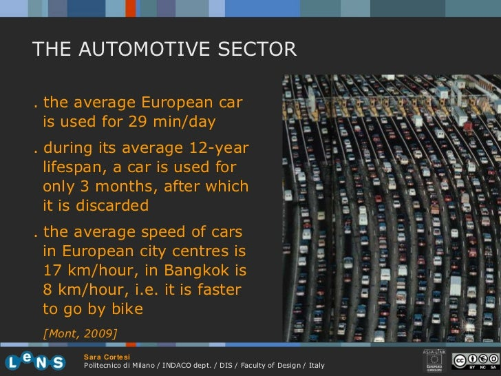 THE AUTOMOTIVE SECTOR . the average European car is used for 29 min/day . during its average 12-year lifespan, a car is us...