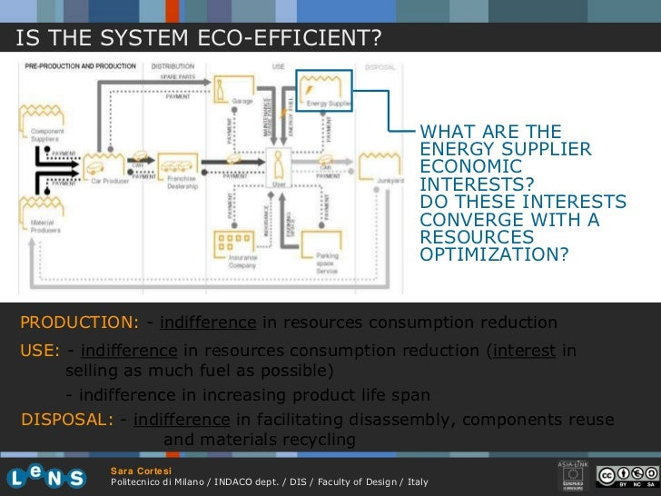 IS THE SYSTEM ECO-EFFICIENT? PRODUCTION:  -  indifference  in resources consumption reduction USE:  -  indifference  in re...