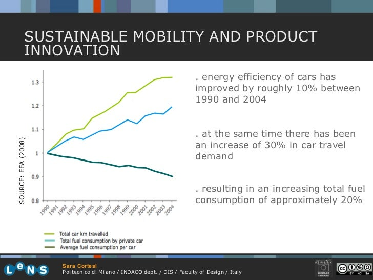 SUSTAINABLE MOBILITY AND PRODUCT INNOVATION . energy efficiency of cars has improved by roughly 10% between 1990 and 2004 ...