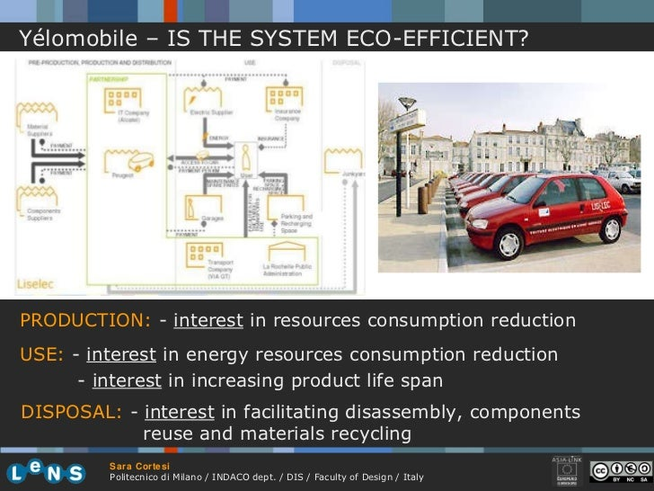 Yélomobile – IS THE SYSTEM ECO-EFFICIENT? PRODUCTION:  -  interest  in resources consumption reduction USE:   -  interest ...