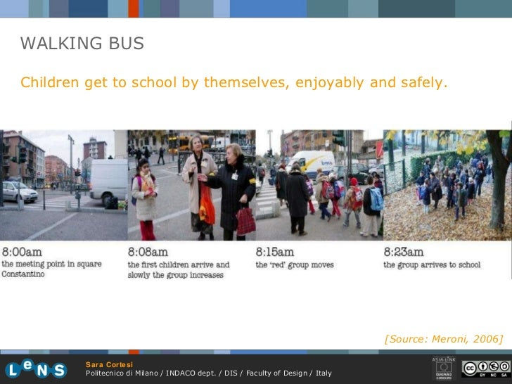 WALKING BUS Children get to school by themselves, enjoyably and safely. [Source: Meroni, 2006]