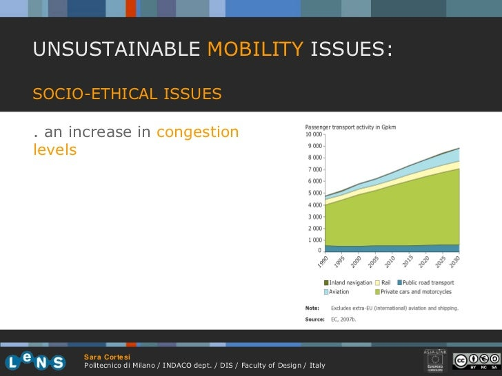 UNSUSTAINABLE  MOBILITY  ISSUES: SOCIO-ETHICAL ISSUES . an increase in  congestion levels