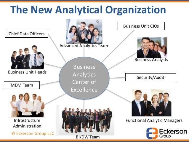 The New BI/Analytics Synergy