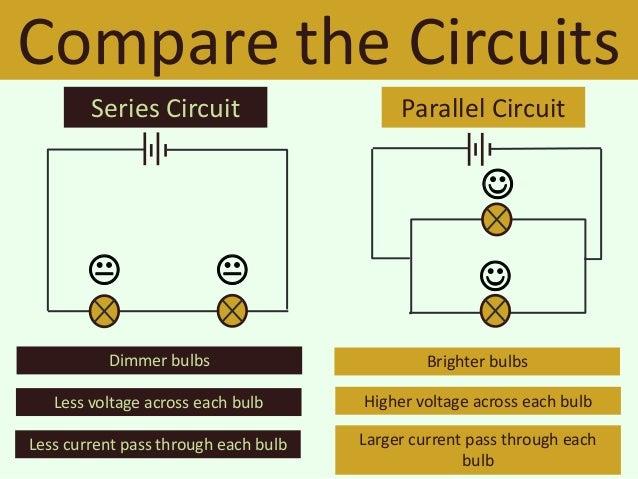 73 Series And Parallel Circuitsrhslideshare: Light Wiring Diagram Parallel And Series Circuits At Gmaili.net