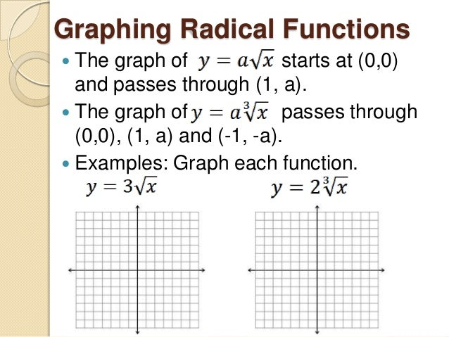 75 graphing square root and cube root functions – Graphing Radical Functions Worksheet