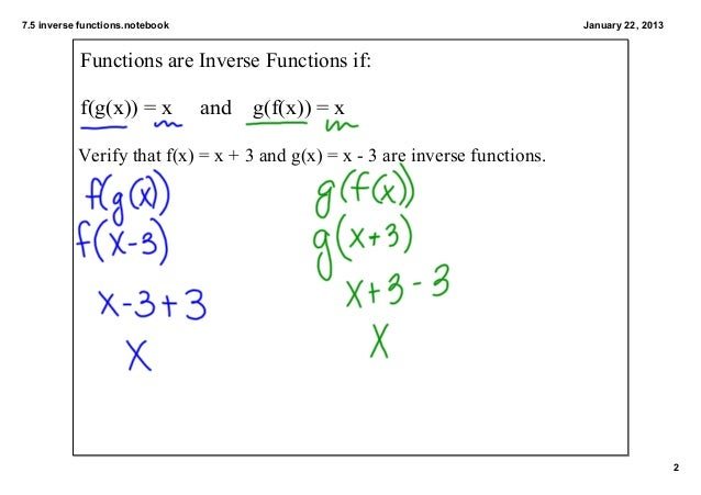 inverse of a function pdf