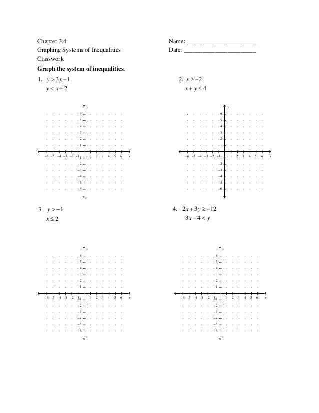 Chapter 3.4 Name: ______________________Graphing Systems of Inequalities Date: _______________________ClassworkGraph the s...