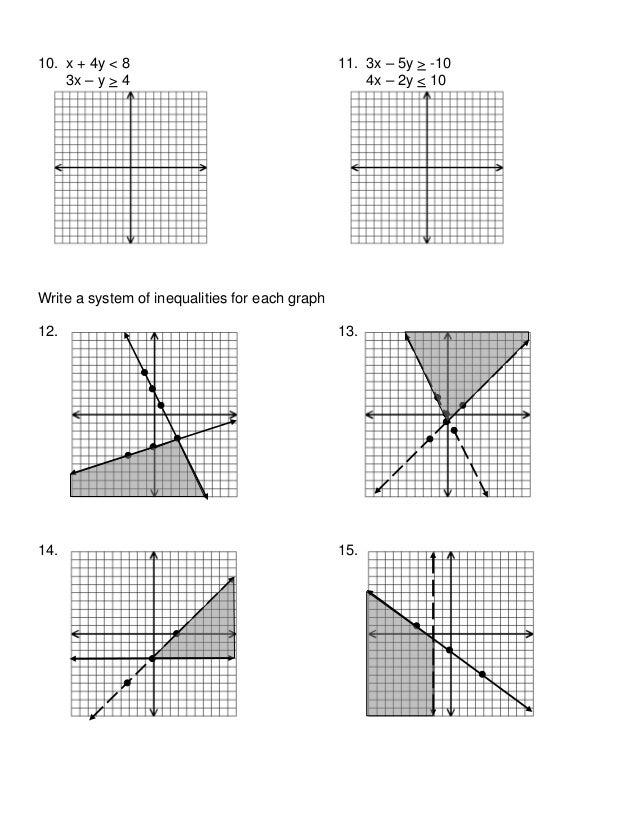 Graphing Systems Of Inequalities Worksheet Delibertad – Graph Inequalities Worksheet