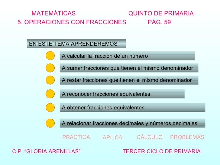 """MATEMÁTICAS C.P. """"GLORIA ARENILLAS""""   TERCER CICLO DE PRIMARIA   QUINTO DE PRIMARIA 5. OPERACIONES CON FRACCIONES EN ESTE ..."""