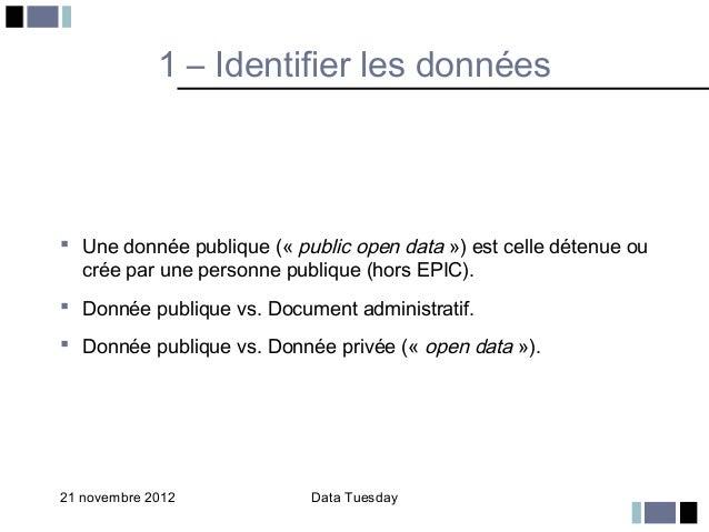 Data Tuesday 20 nov 2012 Alain Walter - Droit et données Slide 2