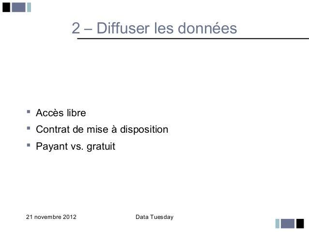 Data Tuesday 20 nov 2012 Alain Walter - Droit et données Slide 3