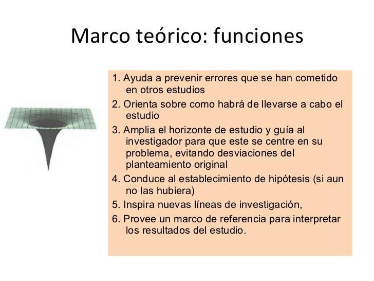 Marco teórico: funciones <ul><li>1. Ayuda a prevenir errores que se han cometido en otros estudios </li></ul><ul><li>2. Or...