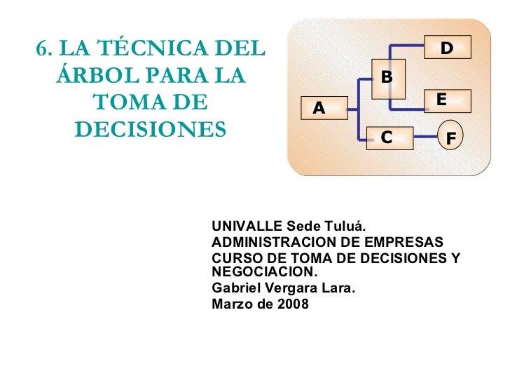 6. LA TÉCNICA DEL ÁRBOL PARA LA TOMA DE DECISIONES UNIVALLE Sede Tuluá. ADMINISTRACION DE EMPRESAS CURSO DE TOMA DE DECISI...