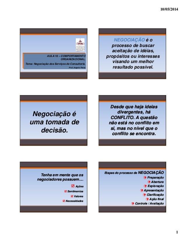 10/05/2014 1 AULA 16 – COMPORTAMENTO ORGANIZACIONAL. Tema: Negociação dos Serviços de Consultoria. Prof. Angelo Peres NEGO...