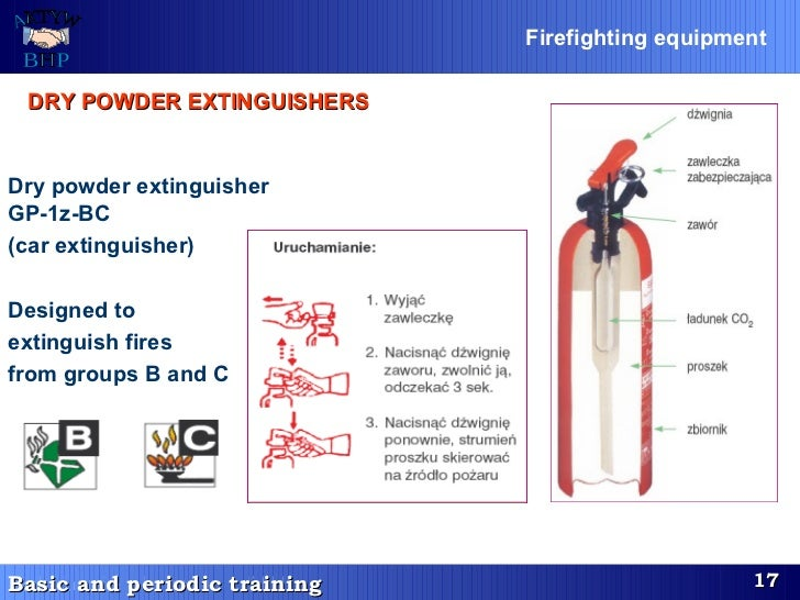Dry powder extinguisher GP-1z-BC  (car extinguisher) Designed to  extinguish fires  from groups B and C   Firefighting equ...