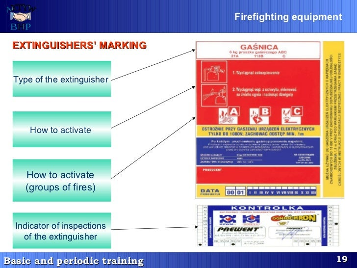 EXTINGUISHERS' MARKING   How to activate   Type of the extinguisher   How to activate   (groups of fires)   Indicator of i...