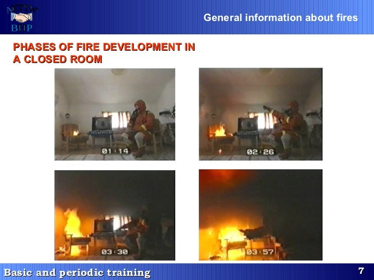 General information about fires   PHASES OF FIRE DEVELOPMENT IN A CLOSED ROOM
